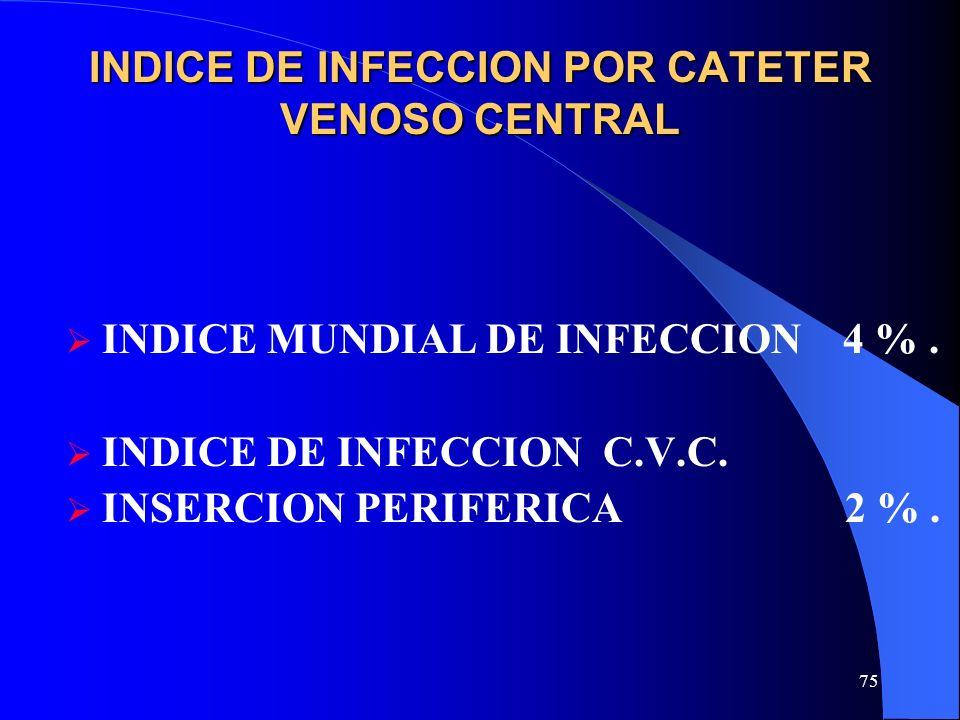 75 INDICE DE INFECCION POR CATETER VENOSO CENTRAL INDICE MUNDIAL DE INFECCION 4 %. INDICE DE INFECCION C.V.C. INSERCION PERIFERICA 2 %.