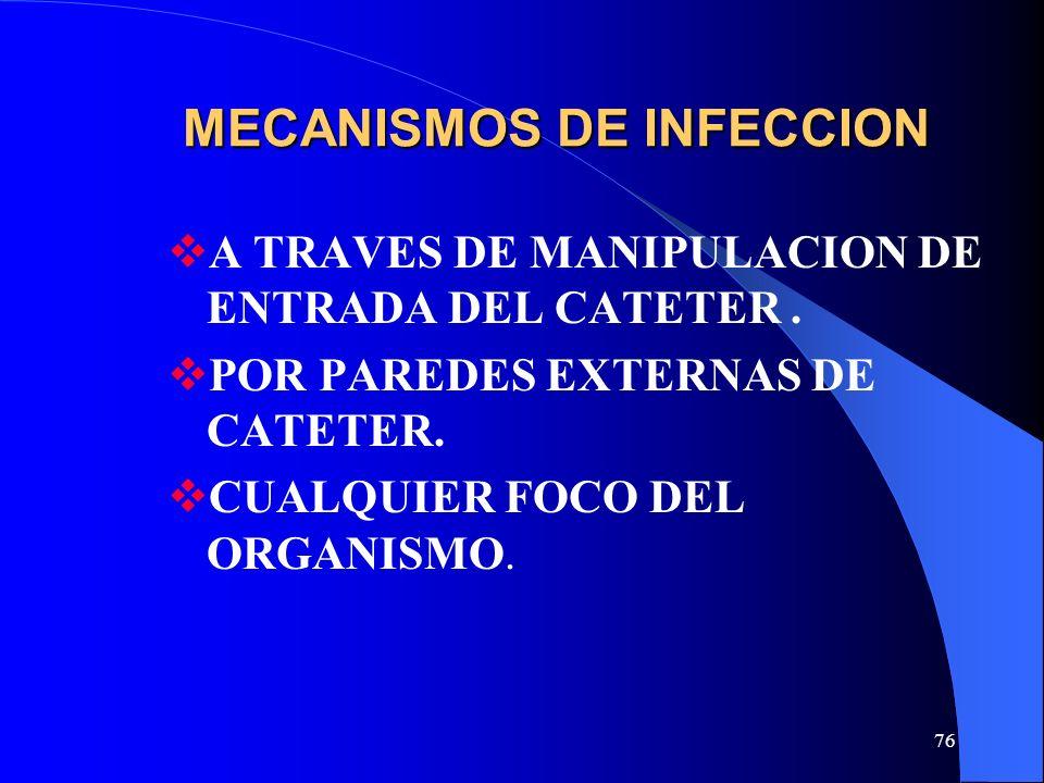 76 MECANISMOS DE INFECCION A TRAVES DE MANIPULACION DE ENTRADA DEL CATETER. POR PAREDES EXTERNAS DE CATETER. CUALQUIER FOCO DEL ORGANISMO.