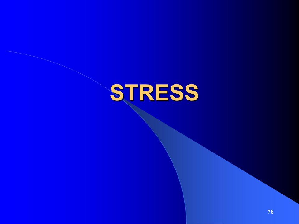 78 STRESS