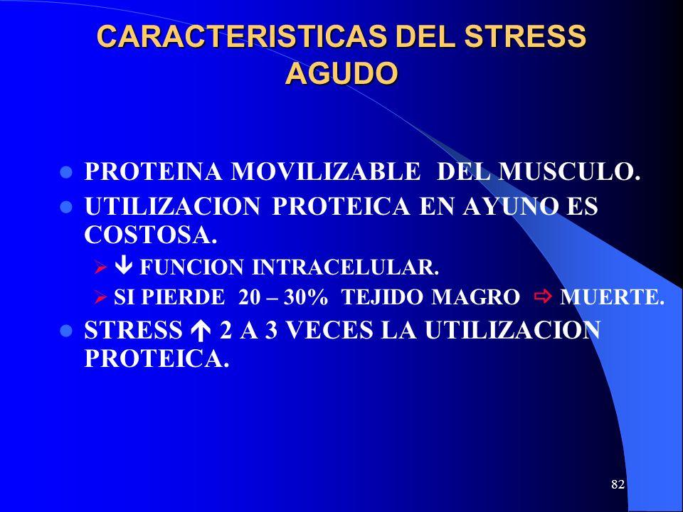 82 CARACTERISTICAS DEL STRESS AGUDO PROTEINA MOVILIZABLE DEL MUSCULO. UTILIZACION PROTEICA EN AYUNO ES COSTOSA. FUNCION INTRACELULAR. SI PIERDE 20 – 3