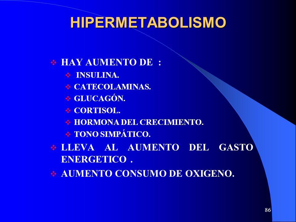 86 HIPERMETABOLISMO HAY AUMENTO DE : INSULINA. CATECOLAMINAS. GLUCAGÓN. CORTISOL. HORMONA DEL CRECIMIENTO. TONO SIMPÁTICO. LLEVA AL AUMENTO DEL GASTO
