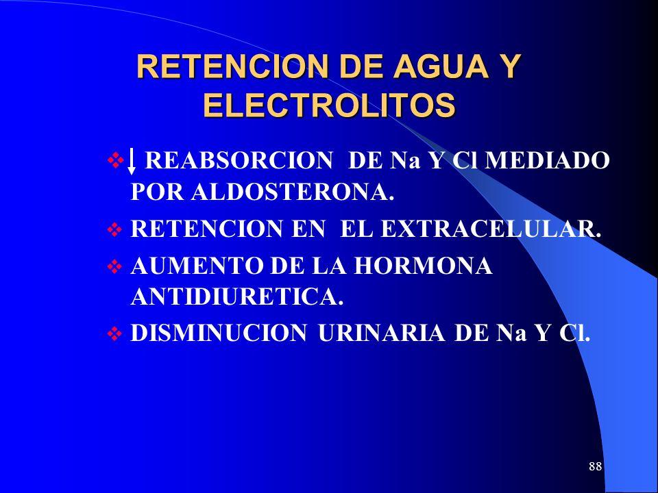 88 RETENCION DE AGUA Y ELECTROLITOS REABSORCION DE Na Y Cl MEDIADO POR ALDOSTERONA. RETENCION EN EL EXTRACELULAR. AUMENTO DE LA HORMONA ANTIDIURETICA.