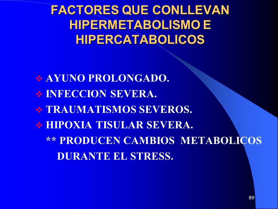 89 FACTORES QUE CONLLEVAN HIPERMETABOLISMO E HIPERCATABOLICOS AYUNO PROLONGADO. INFECCION SEVERA. TRAUMATISMOS SEVEROS. HIPOXIA TISULAR SEVERA. ** PRO