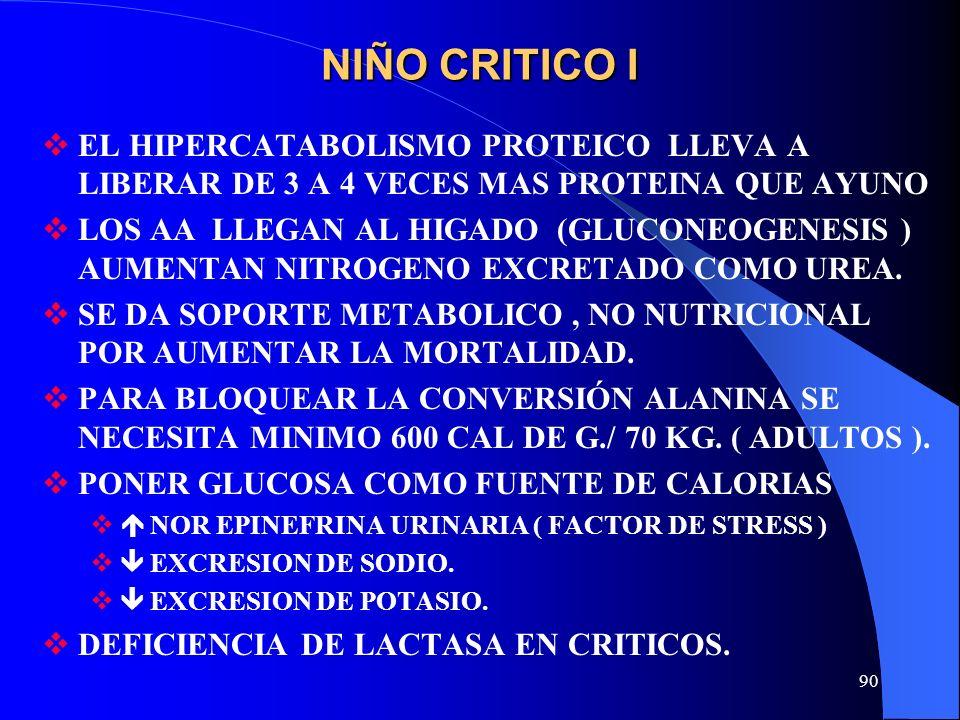 90 NIÑO CRITICO I EL HIPERCATABOLISMO PROTEICO LLEVA A LIBERAR DE 3 A 4 VECES MAS PROTEINA QUE AYUNO LOS AA LLEGAN AL HIGADO (GLUCONEOGENESIS ) AUMENT