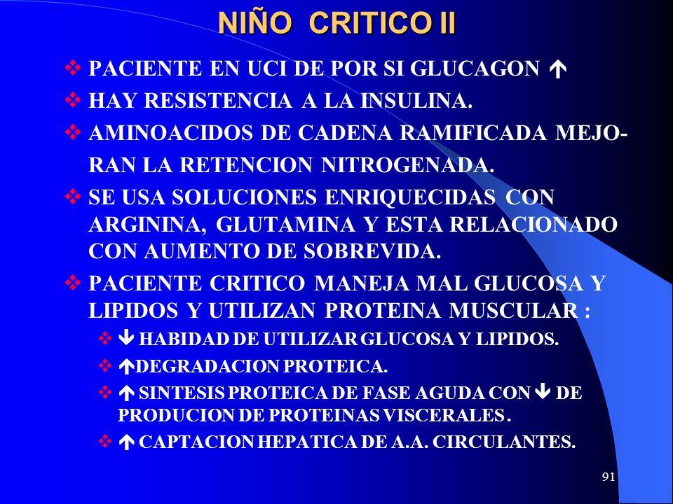 91 NIÑO CRITICO II PACIENTE EN UCI DE POR SI GLUCAGON HAY RESISTENCIA A LA INSULINA. AMINOACIDOS DE CADENA RAMIFICADA MEJO- RAN LA RETENCION NITROGENA