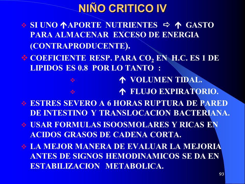 93 NIÑO CRITICO IV SI UNO APORTE NUTRIENTES GASTO PARA ALMACENAR EXCESO DE ENERGIA (CONTRAPRODUCENTE ). COEFICIENTE RESP. PARA CO 2 EN H.C. ES 1 DE LI
