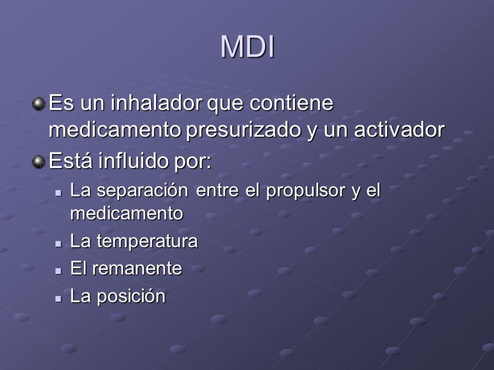 MDI Es un inhalador que contiene medicamento presurizado y un activador Está influido por: La separación entre el propulsor y el medicamento La separa