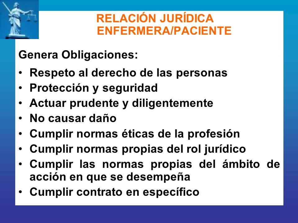 RESPONSABILIDAD JURIDICA Responsabilidad Etica: protección de los valores, cumplimiento del Código de ética-juramento.