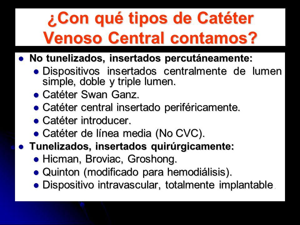 ¿Con qué tipos de Catéter Venoso Central contamos? No tunelizados, insertados percutáneamente: No tunelizados, insertados percutáneamente: Dispositivo