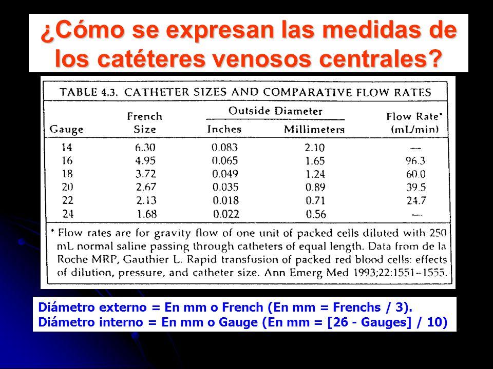 ¿Cómo se expresan las medidas de los catéteres venosos centrales? Diámetro externo = En mm o French (En mm = Frenchs / 3). Diámetro interno = En mm o