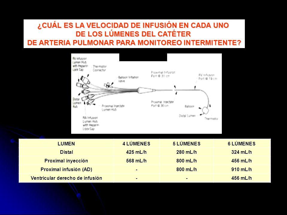 LUMEN 4 LÚMENES 5 LÚMENES 6 LÚMENES Distal 425 mL/h 280 mL/h 324 mL/h Proximal inyección 568 mL/h 800 mL/h 456 mL/h Proximal infusión (AD) - 800 mL/h
