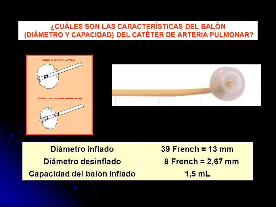 Diámetro inflado 39 French = 13 mm Diámetro desinflado 8 French = 2,67 mm 8 French = 2,67 mm Capacidad del balón inflado 1,5 mL ¿CUÁLES SON LAS CARACT