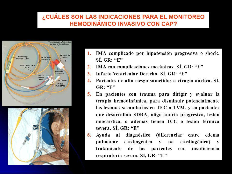 1.IMA complicado por hipotensión progresiva o shock. SÍ, GR: E 2.IMA con complicaciones mecánicas. SÍ, GR: E 3.Infarto Ventricular Derecho. SÍ, GR: E