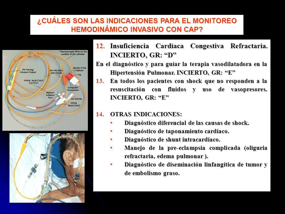 12.Insuficiencia Cardíaca Congestiva Refractaria. INCIERTO, GR: D En el diagnóstico y para guíar la terapia vasodilatadora en la Hipertensión Pulmonar