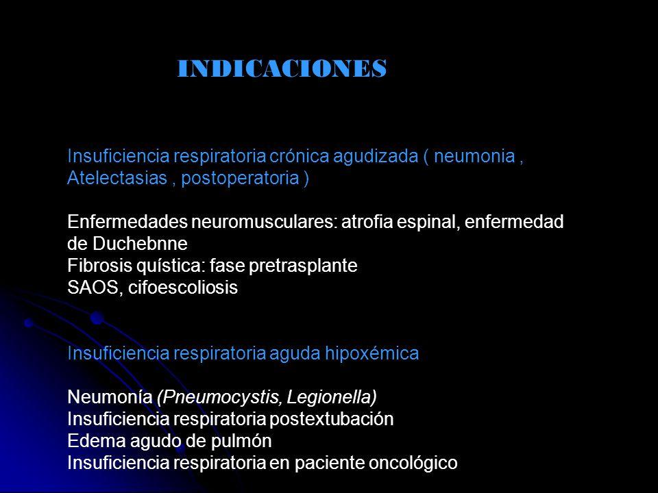 INDICACIONES Insuficiencia respiratoria crónica agudizada ( neumonia, Atelectasias, postoperatoria ) Enfermedades neuromusculares: atrofia espinal, en
