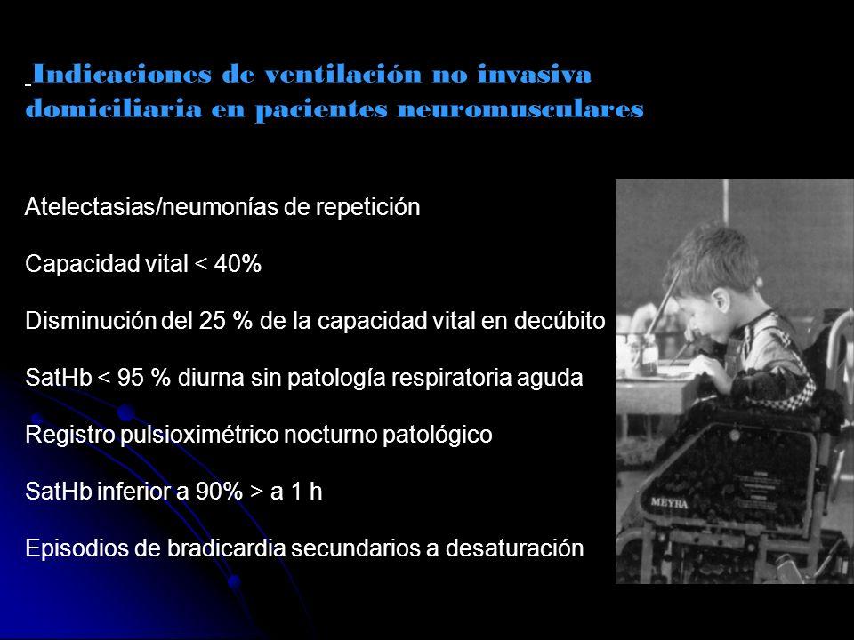 Indicaciones de ventilación no invasiva domiciliaria en pacientes neuromusculares Atelectasias/neumonías de repetición Capacidad vital < 40% Disminuci