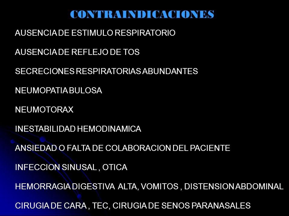 CONTRAINDICACIONES AUSENCIA DE ESTIMULO RESPIRATORIO AUSENCIA DE REFLEJO DE TOS SECRECIONES RESPIRATORIAS ABUNDANTES NEUMOPATIA BULOSA NEUMOTORAX INES
