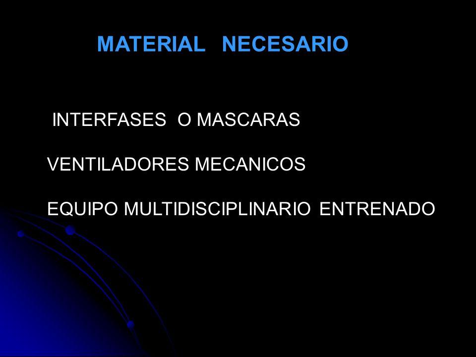 MATERIAL NECESARIO INTERFASES O MASCARAS VENTILADORES MECANICOS EQUIPO MULTIDISCIPLINARIO ENTRENADO
