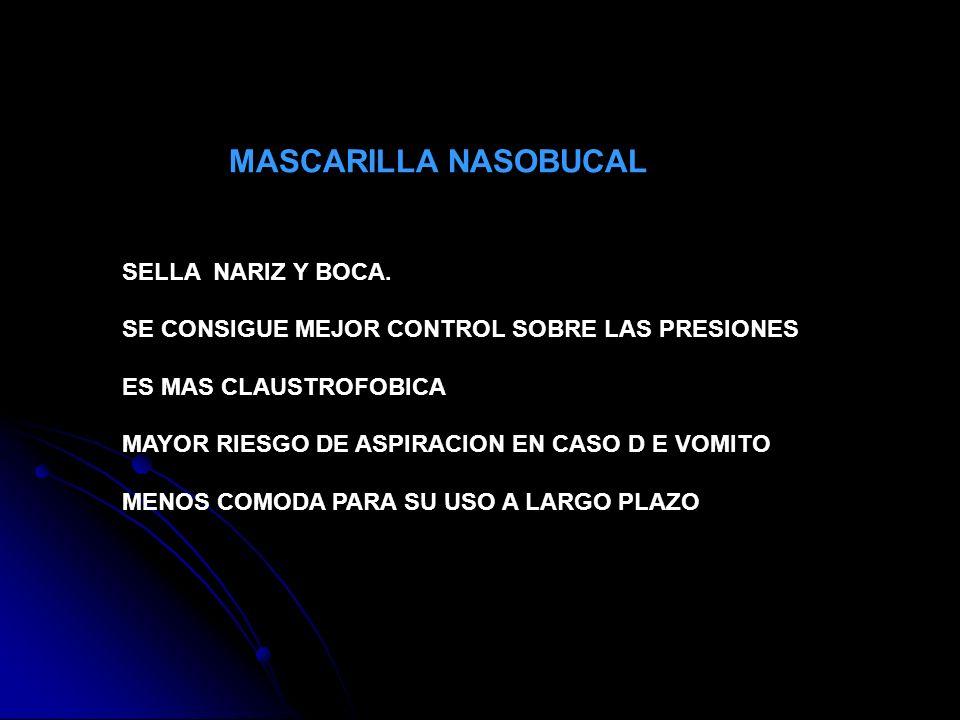 MASCARILLA NASOBUCAL SELLA NARIZ Y BOCA. SE CONSIGUE MEJOR CONTROL SOBRE LAS PRESIONES ES MAS CLAUSTROFOBICA MAYOR RIESGO DE ASPIRACION EN CASO D E VO