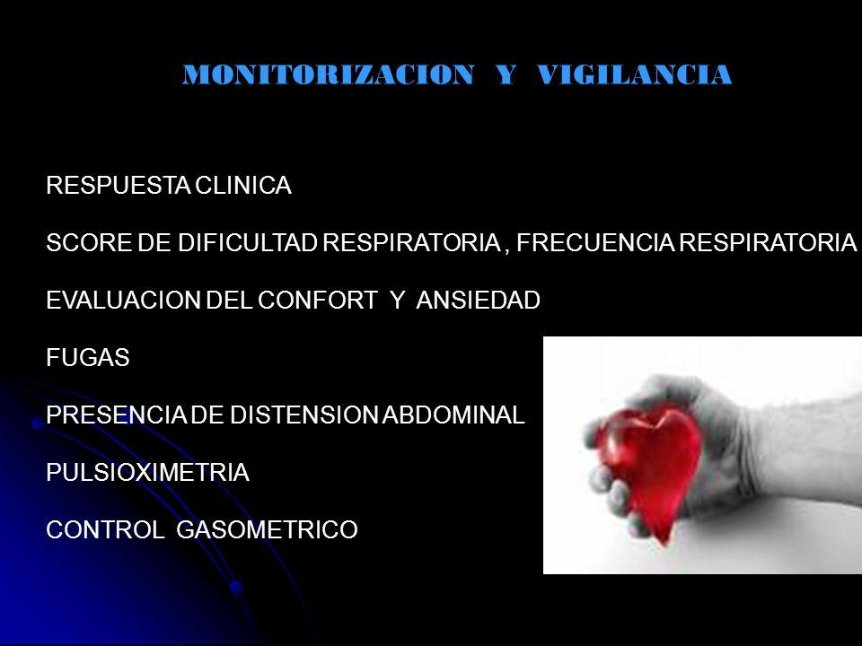 MONITORIZACION Y VIGILANCIA RESPUESTA CLINICA SCORE DE DIFICULTAD RESPIRATORIA, FRECUENCIA RESPIRATORIA EVALUACION DEL CONFORT Y ANSIEDAD FUGAS PRESEN