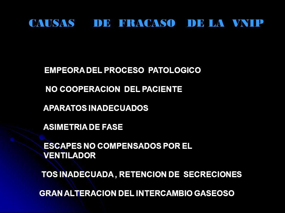 CAUSAS DE FRACASO DE LA VNIP EMPEORA DEL PROCESO PATOLOGICO NO COOPERACION DEL PACIENTE APARATOS INADECUADOS ASIMETRIA DE FASE ESCAPES NO COMPENSADOS