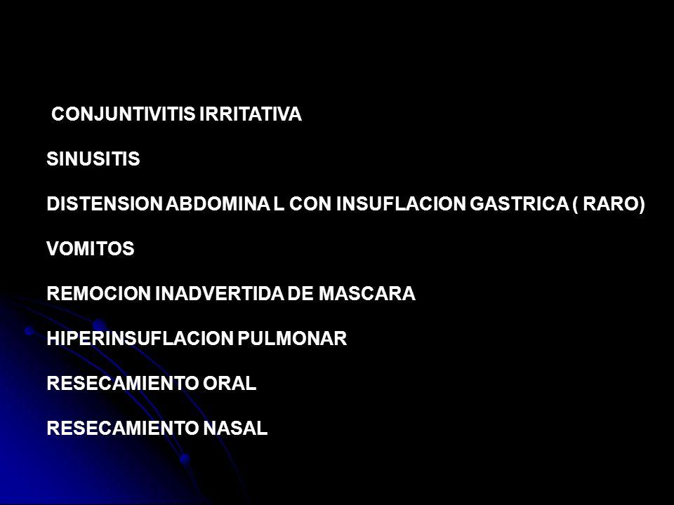 CONJUNTIVITIS IRRITATIVA SINUSITIS DISTENSION ABDOMINA L CON INSUFLACION GASTRICA ( RARO) VOMITOS REMOCION INADVERTIDA DE MASCARA HIPERINSUFLACION PUL