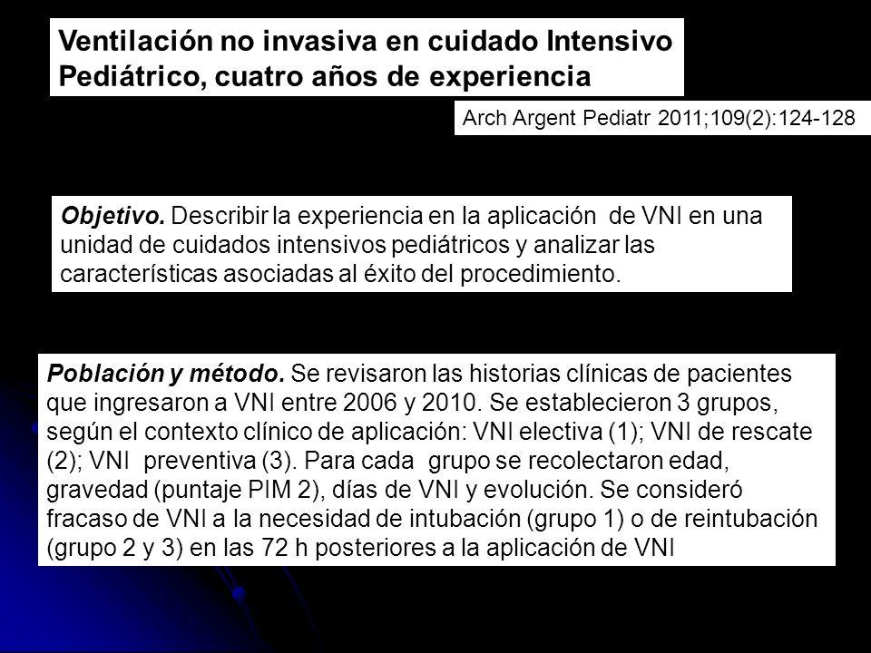 Ventilación no invasiva en cuidado Intensivo Pediátrico, cuatro años de experiencia Arch Argent Pediatr 2011;109(2):124-128 Objetivo. Describir la exp