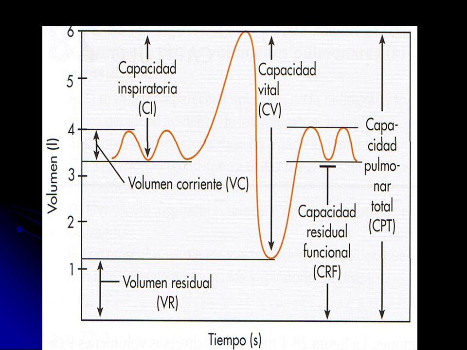 Ventilación no invasiva en cuidado Intensivo Pediátrico, cuatro años de experiencia Arch Argent Pediatr 2011;109(2):124-128 Objetivo.