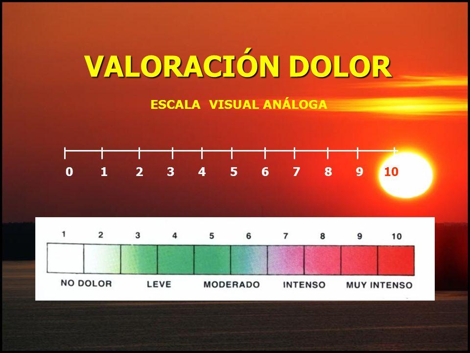 VALORACIÓN DOLOR ESCALA VISUAL ANÁLOGA 0 1 2 3 4 5 6 7 8 9 10