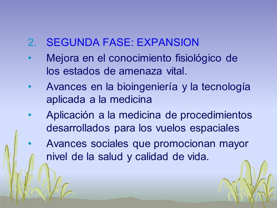 2.SEGUNDA FASE: EXPANSION Mejora en el conocimiento fisiológico de los estados de amenaza vital. Avances en la bioingeniería y la tecnología aplicada