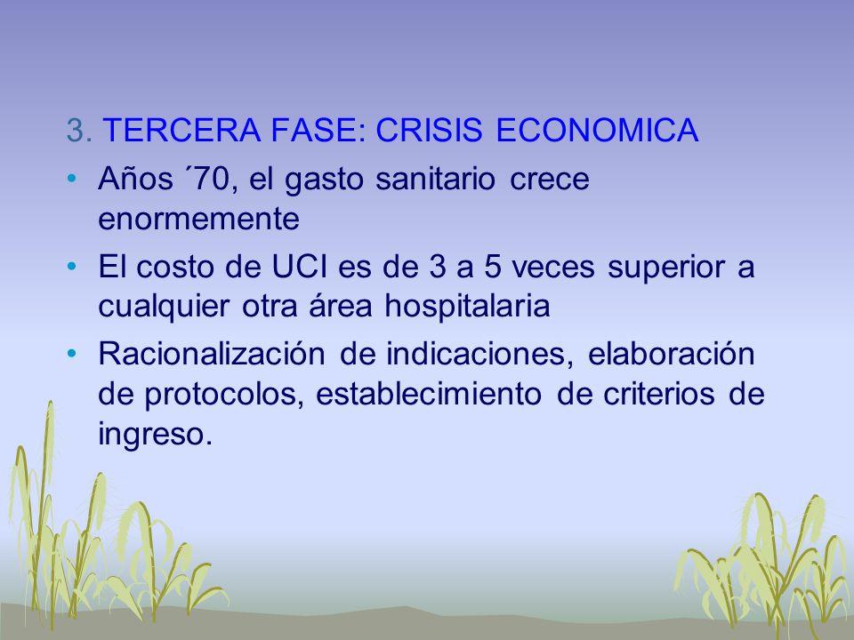 3. TERCERA FASE: CRISIS ECONOMICA Años ´70, el gasto sanitario crece enormemente El costo de UCI es de 3 a 5 veces superior a cualquier otra área hosp