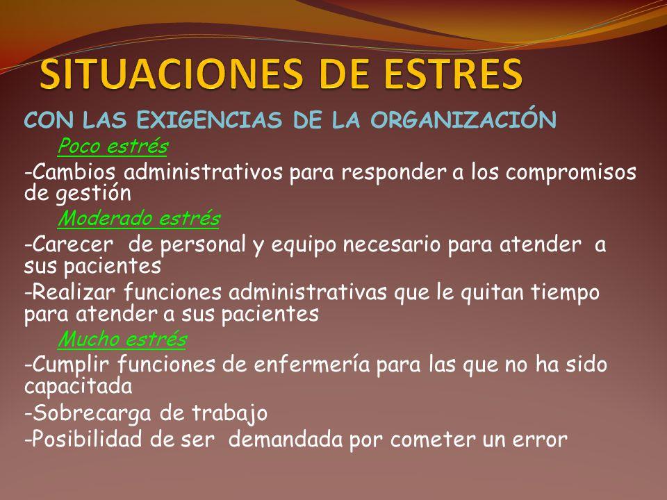 CON LAS EXIGENCIAS DE LA ORGANIZACIÓN Poco estrés -Cambios administrativos para responder a los compromisos de gestión Moderado estrés -Carecer de per