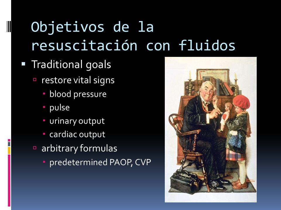 Objetivos de la resuscitación con fluidos Traditional goals restore vital signs blood pressure pulse urinary output cardiac output arbitrary formulas