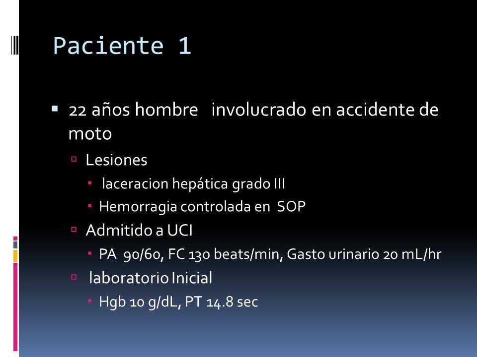 Paciente 1 22 años hombre involucrado en accidente de moto Lesiones laceracion hepática grado III Hemorragia controlada en SOP Admitido a UCI PA 90/60