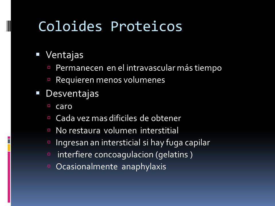 Coloides Proteicos Ventajas Permanecen en el intravascular más tiempo Requieren menos volumenes Desventajas caro Cada vez mas dificiles de obtener No