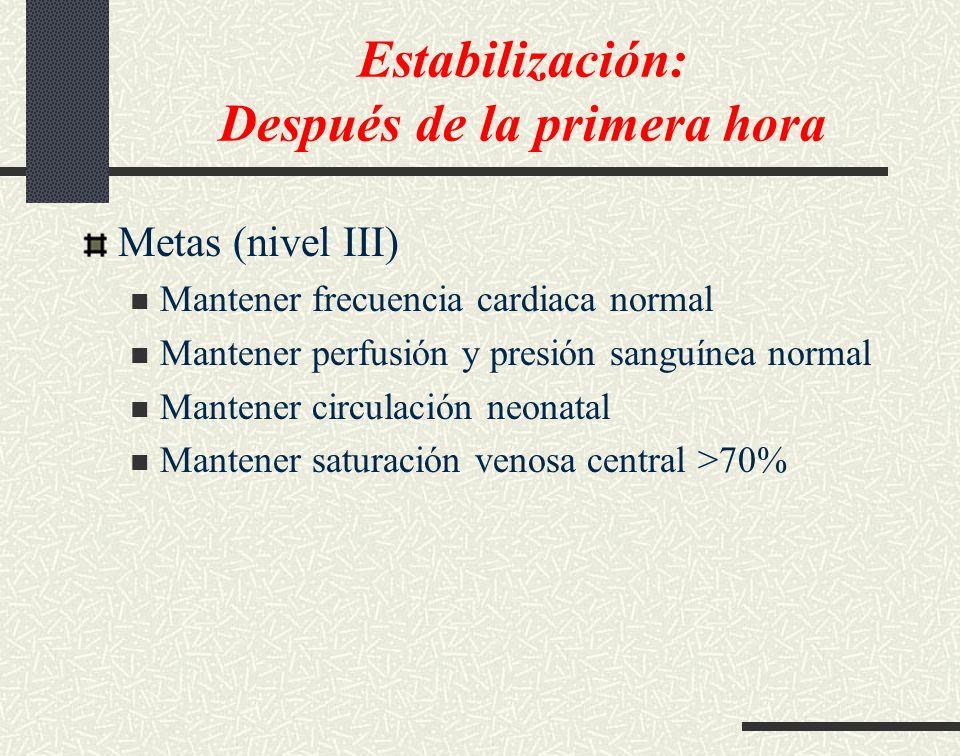 Estabilización: Después de la primera hora Metas (nivel III) Mantener frecuencia cardiaca normal Mantener perfusión y presión sanguínea normal Mantene