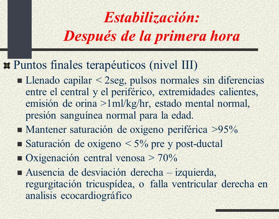 Estabilización: Después de la primera hora Puntos finales terapéuticos (nivel III) Llenado capilar 1ml/kg/hr, estado mental normal, presión sanguínea