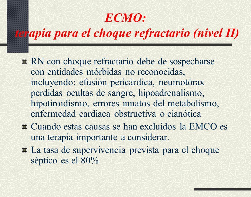 ECMO: terapia para el choque refractario (nivel II) RN con choque refractario debe de sospecharse con entidades mórbidas no reconocidas, incluyendo: e