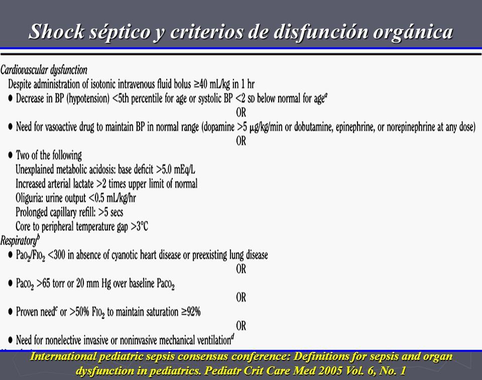 Efectos cardiovasculares de la Dobutamina La dobutamina, un inotrópico con efectos de los receptores beta principalmente, se ha utilizado en los recién nacidos prematuros hipotensivos con asfixia fetal y con disfunción miocárdica (Perkin 1982; Seri 2001), y se ha comparado con la dopamina en varios ensayos aleatorios en los recién nacidos prematuros con hipotensión (Subhedar 2002) o flujo sanguíneo bajo (Osborn 2002b).