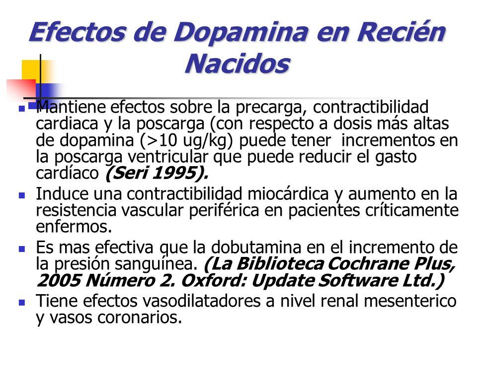 Efectos de Dopamina en Recién Nacidos Mantiene efectos sobre la precarga, contractibilidad cardiaca y la poscarga (con respecto a dosis más altas de d