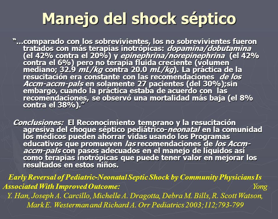 Manejo del shock séptico …comparado con los sobrevivientes, los no sobrevivientes fueron tratados con más terapias inotrópicas: dopamina/dobutamina (e