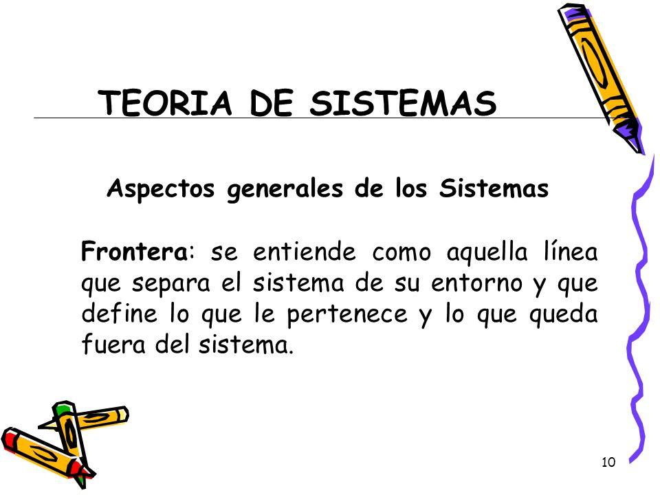 10 TEORIA DE SISTEMAS Aspectos generales de los Sistemas Frontera: se entiende como aquella línea que separa el sistema de su entorno y que define lo