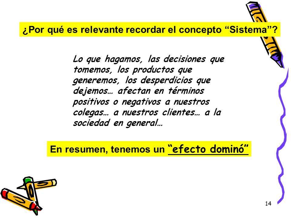 14 ¿Por qué es relevante recordar el concepto Sistema? Lo que hagamos, las decisiones que tomemos, los productos que generemos, los desperdicios que d