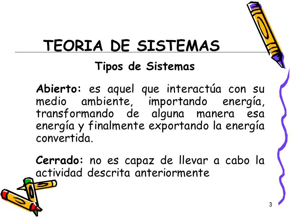 3 TEORIA DE SISTEMAS Tipos de Sistemas Abierto: es aquel que interactúa con su medio ambiente, importando energía, transformando de alguna manera esa