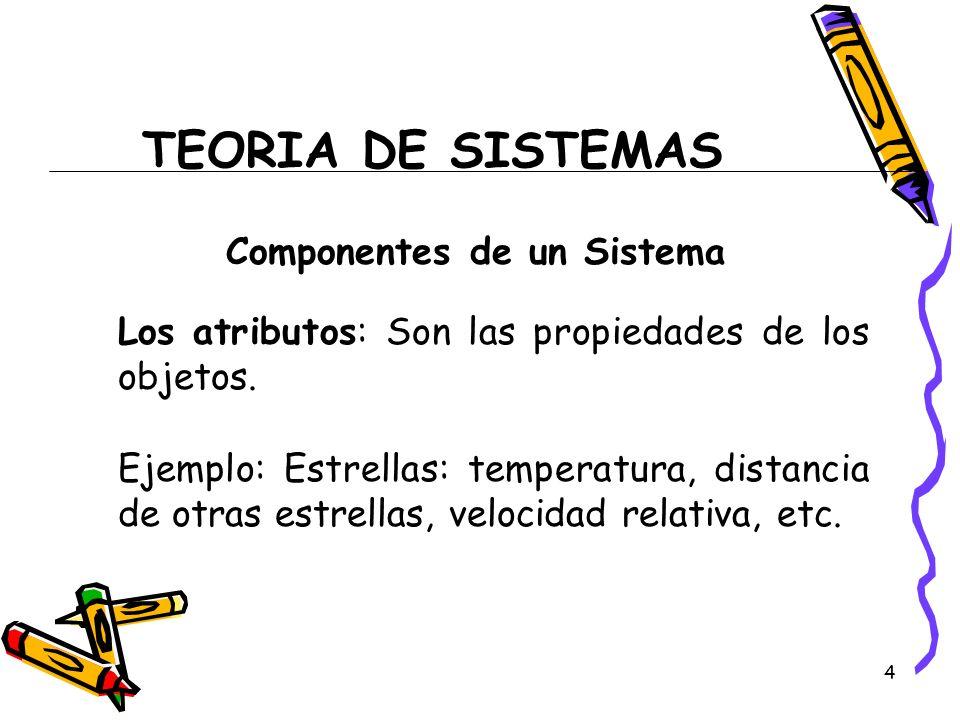 4 TEORIA DE SISTEMAS Componentes de un Sistema Los atributos: Son las propiedades de los objetos. Ejemplo: Estrellas: temperatura, distancia de otras