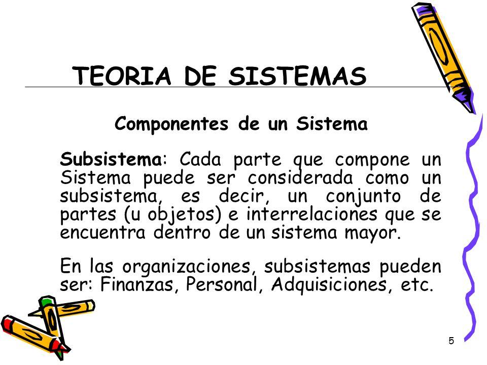5 TEORIA DE SISTEMAS Componentes de un Sistema Subsistema: Cada parte que compone un Sistema puede ser considerada como un subsistema, es decir, un co