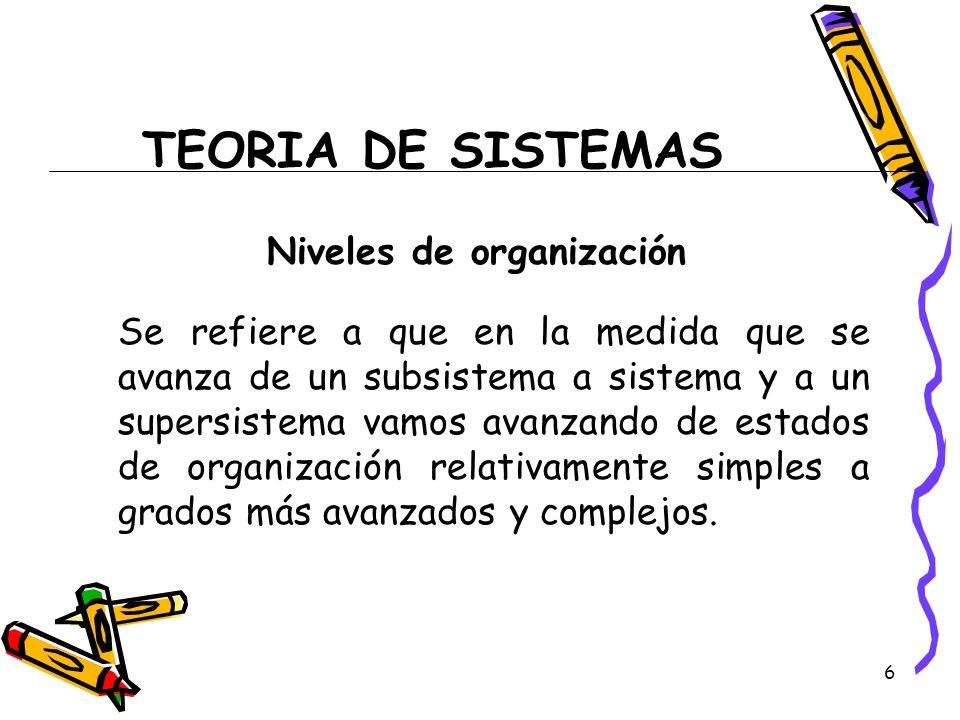 6 TEORIA DE SISTEMAS Niveles de organización Se refiere a que en la medida que se avanza de un subsistema a sistema y a un supersistema vamos avanzand