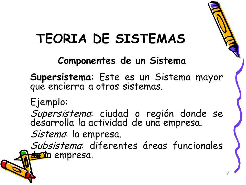 8 TEORIA DE SISTEMAS Características de los Sistemas Principio de Recursividad: Indica que lo que es aplicable a un Sistema lo es para el supersistema y el subsistema.
