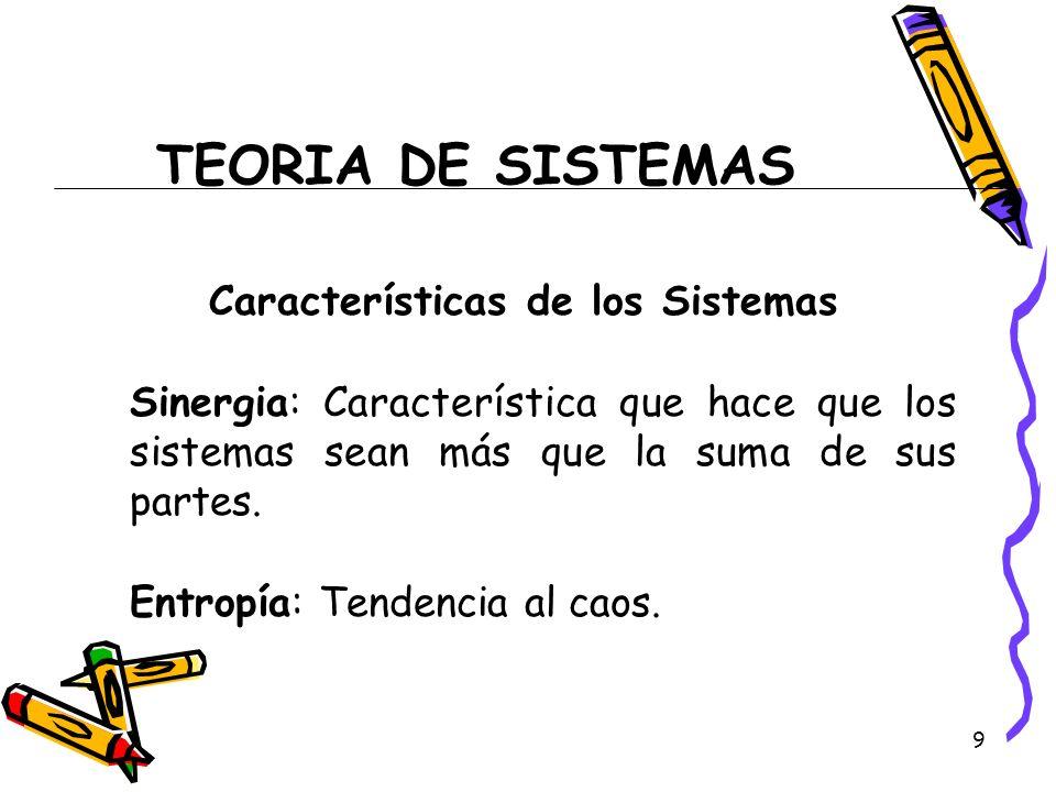 9 TEORIA DE SISTEMAS Características de los Sistemas Sinergia: Característica que hace que los sistemas sean más que la suma de sus partes. Entropía: