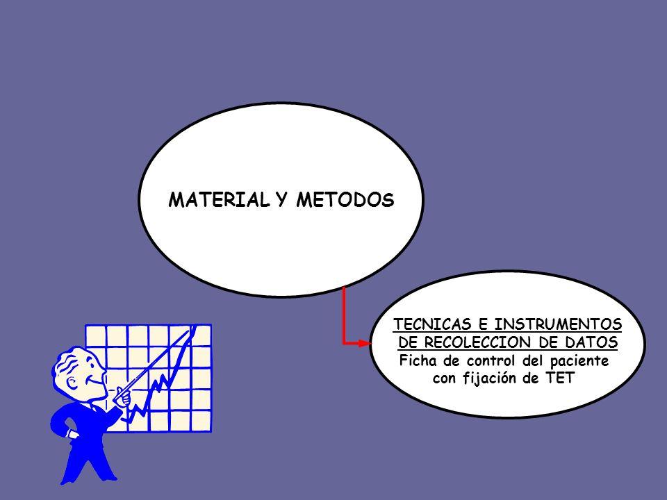 MATERIAL Y METODOS TECNICAS E INSTRUMENTOS DE RECOLECCION DE DATOS Ficha de control del paciente con fijación de TET